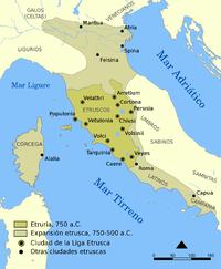 Civilizacion Etrusca
